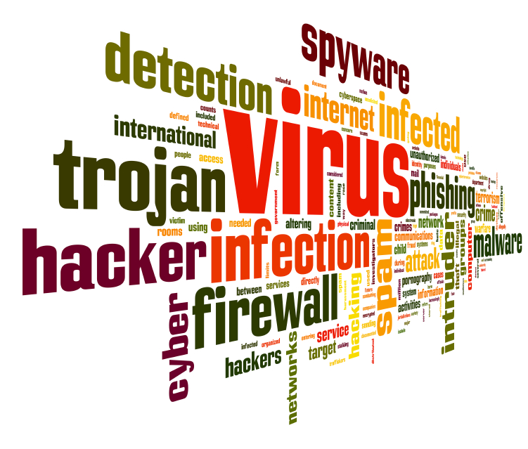 Computer virus concept in word tag cloud on white background