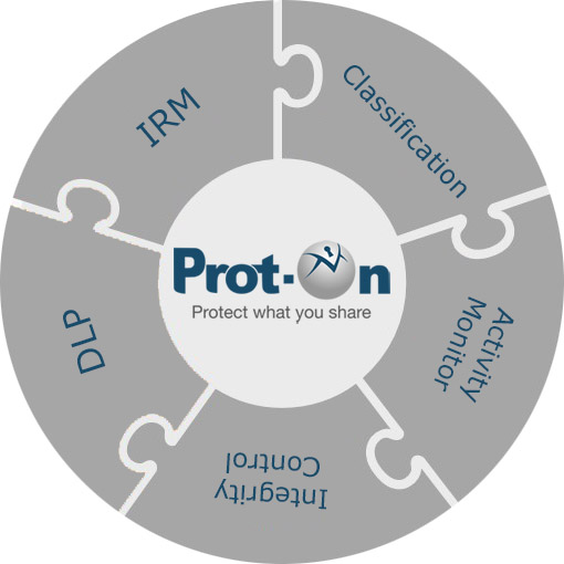 Prot-On 3.0